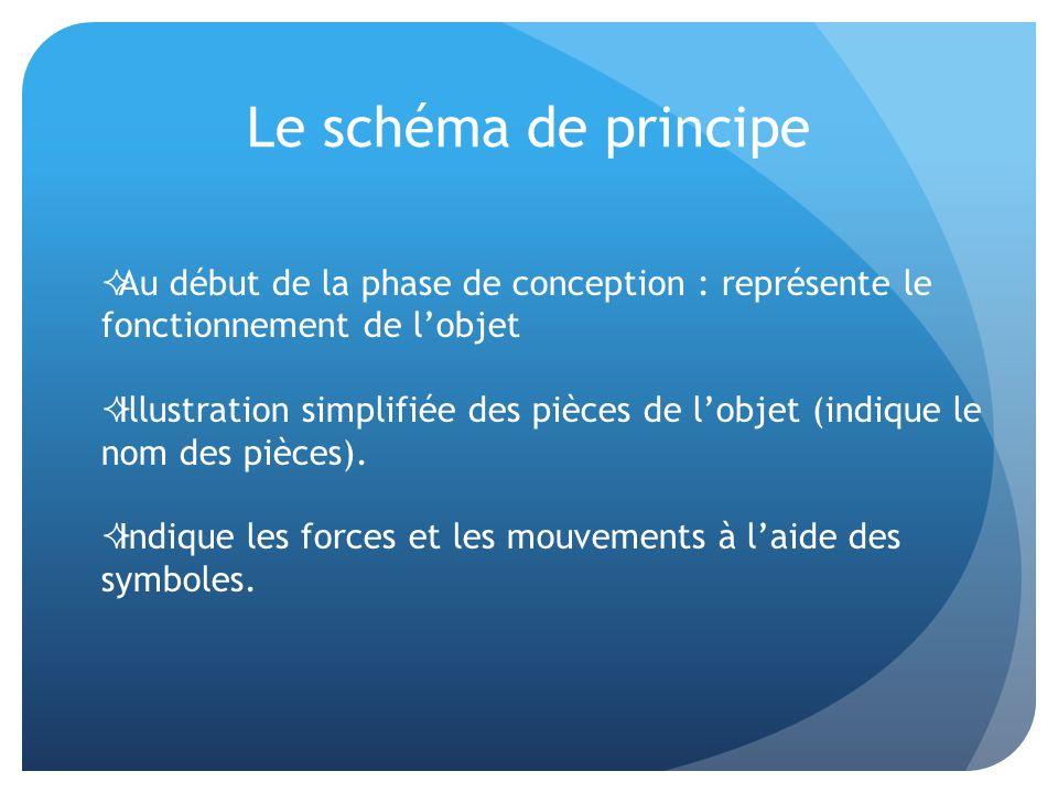 Le schéma de principe Au début de la phase de conception : représente le fonctionnement de l'objet.
