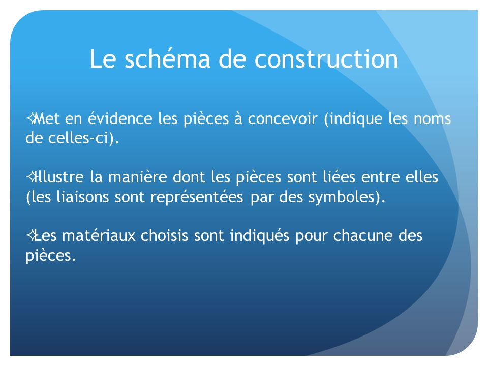 Le schéma de construction