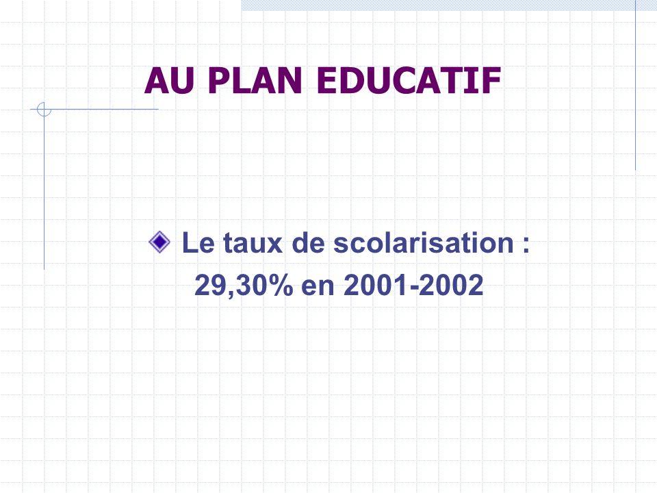 Le taux de scolarisation :