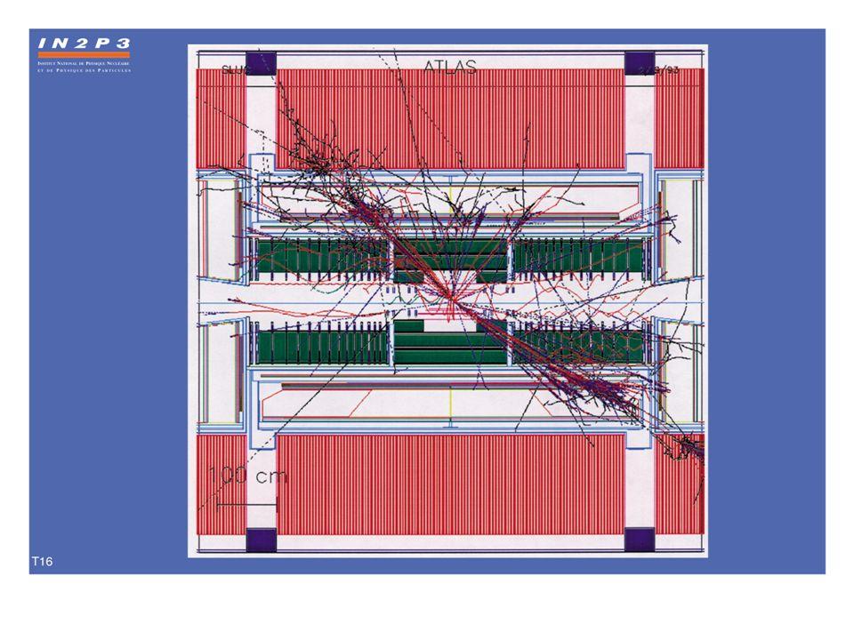 Simulation d une collision proton-proton dans le détecteur ATLAS