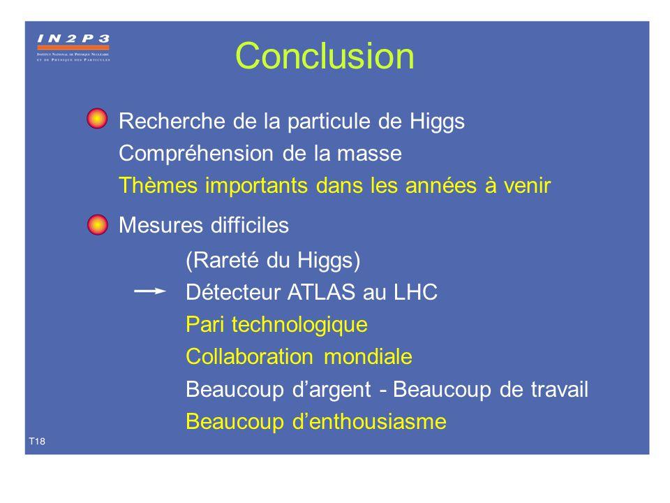 Conclusion Recherche de la particule de Higgs