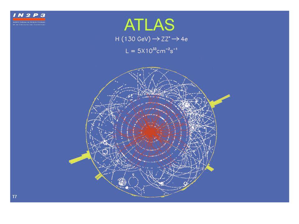 Simulation d une collision proton-proton dans ATLAS