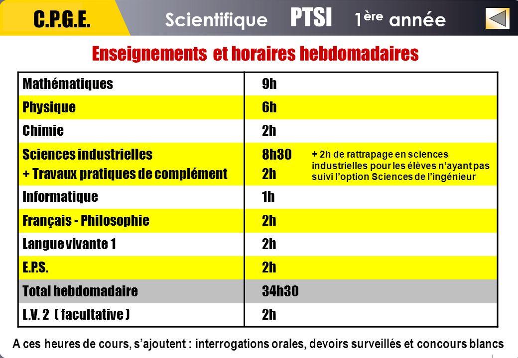 Scientifique PTSI 1ère année