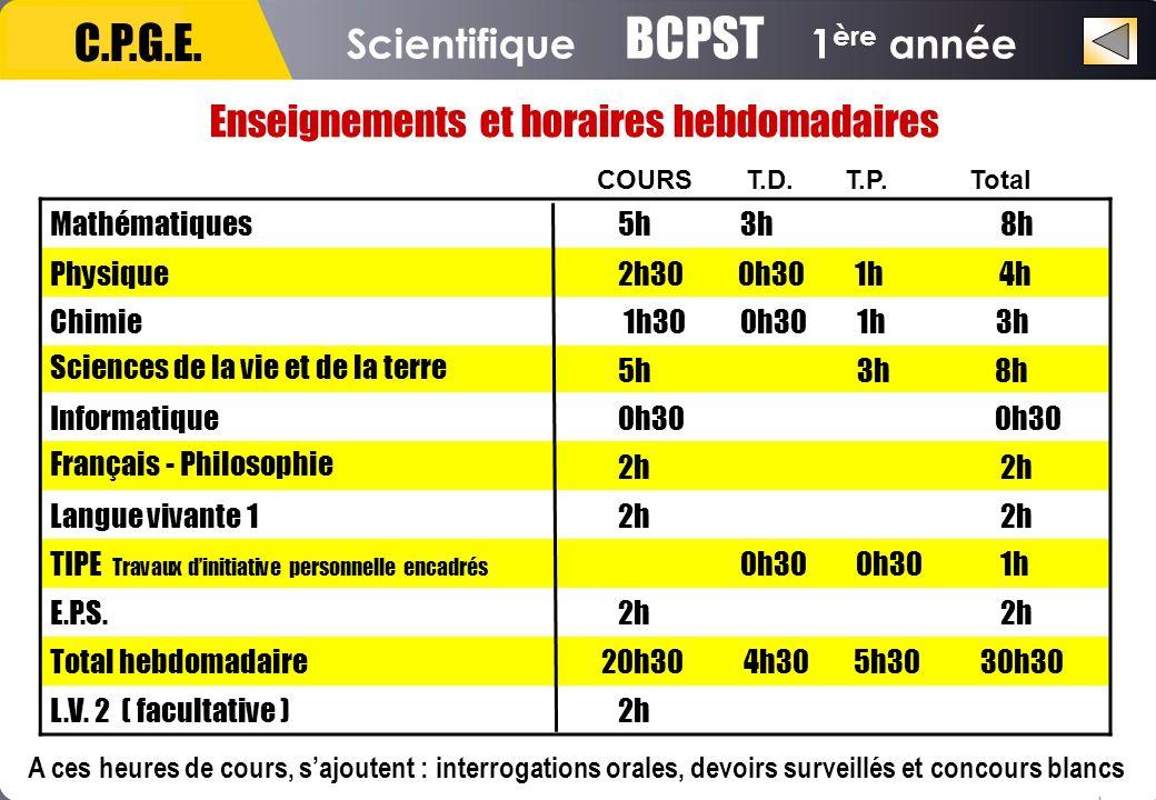 C.P.G.E. Scientifique BCPST 1ère année