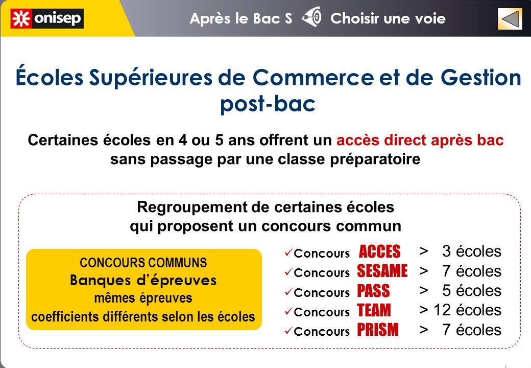 Écoles Supérieures de Commerce et de Gestion post-bac