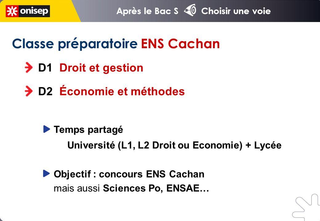 Classe préparatoire ENS Cachan