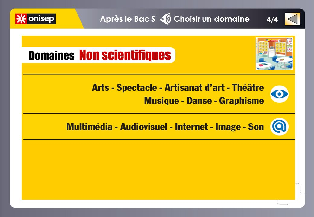 Domaines Non scientifiques