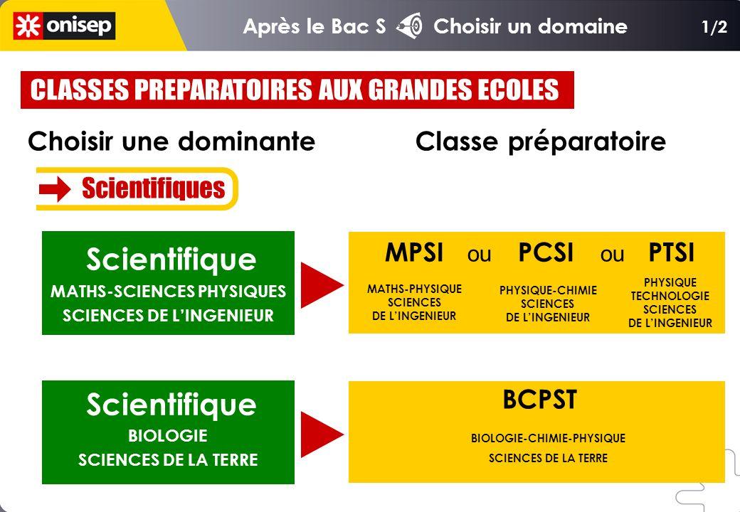 CLASSES PREPARATOIRES AUX GRANDES ECOLES