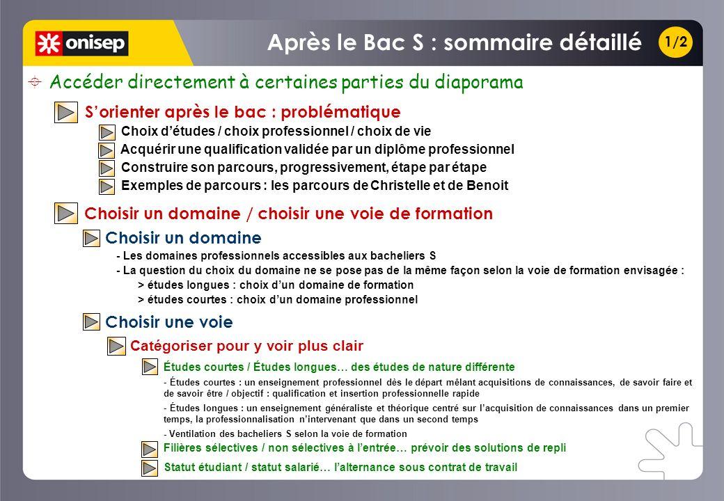 Après le Bac S : sommaire détaillé
