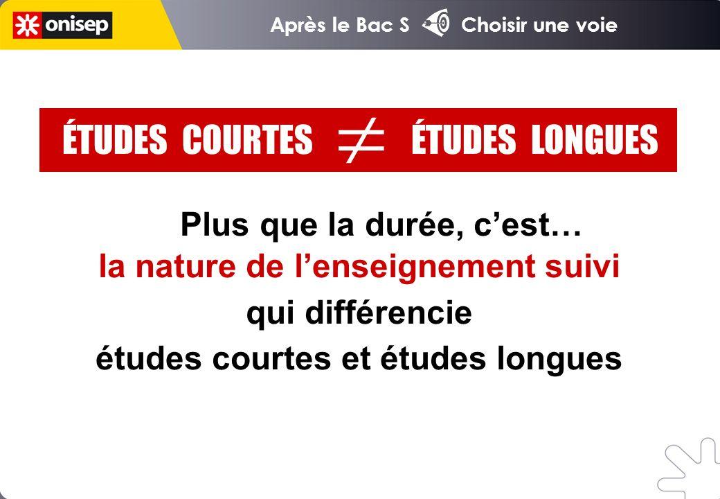 ÉTUDES COURTES ÉTUDES LONGUES