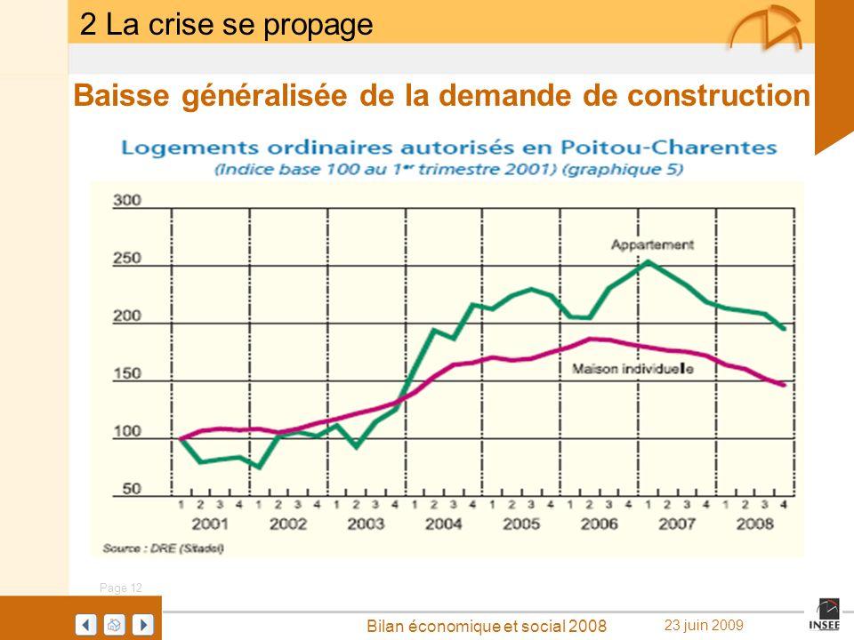 Baisse généralisée de la demande de construction