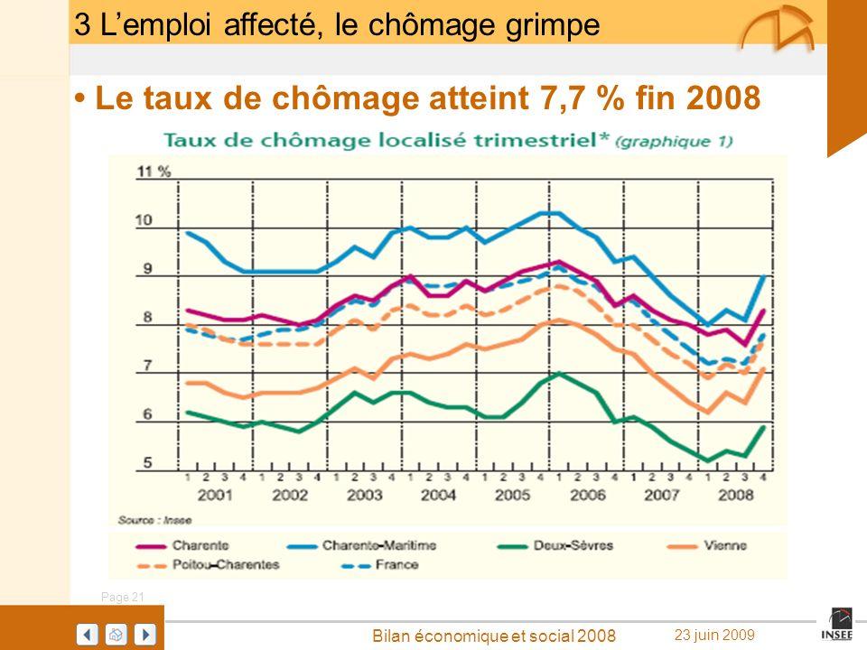 • Le taux de chômage atteint 7,7 % fin 2008