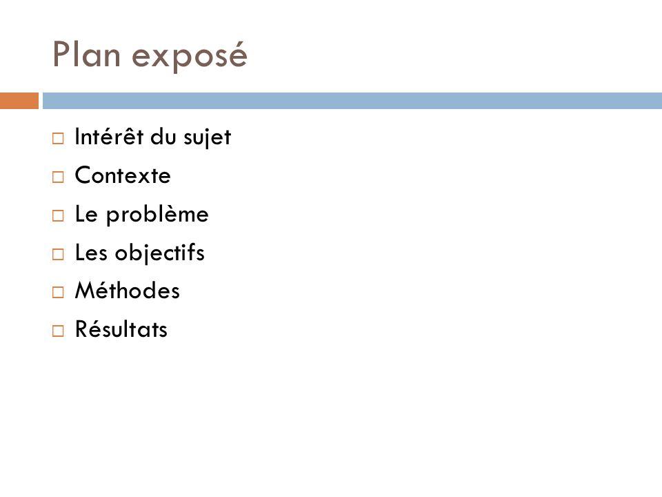 Plan exposé Intérêt du sujet Contexte Le problème Les objectifs