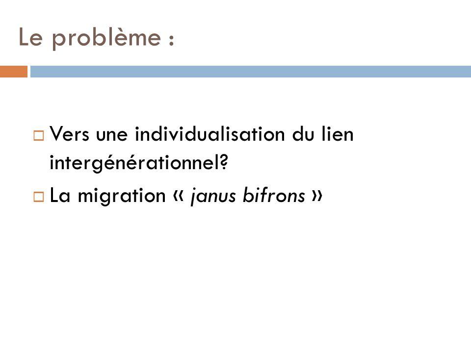 Le problème : Vers une individualisation du lien intergénérationnel