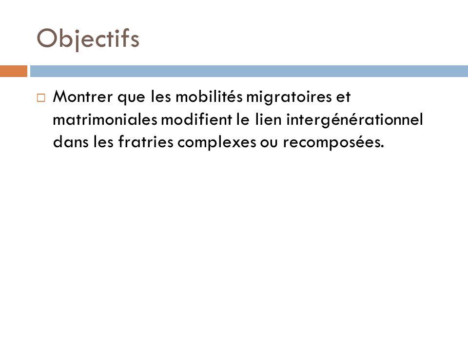 Objectifs Montrer que les mobilités migratoires et matrimoniales modifient le lien intergénérationnel dans les fratries complexes ou recomposées.