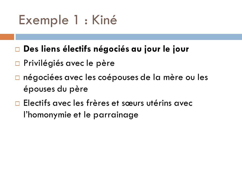 Exemple 1 : Kiné Des liens électifs négociés au jour le jour