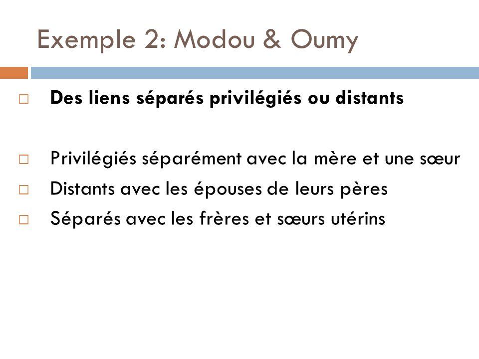 Exemple 2: Modou & Oumy Des liens séparés privilégiés ou distants