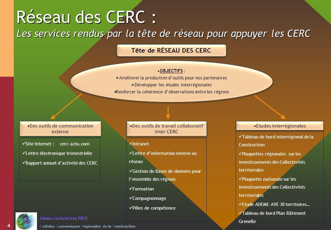 Réseau des CERC : Les services rendus par la tête de réseau pour appuyer les CERC