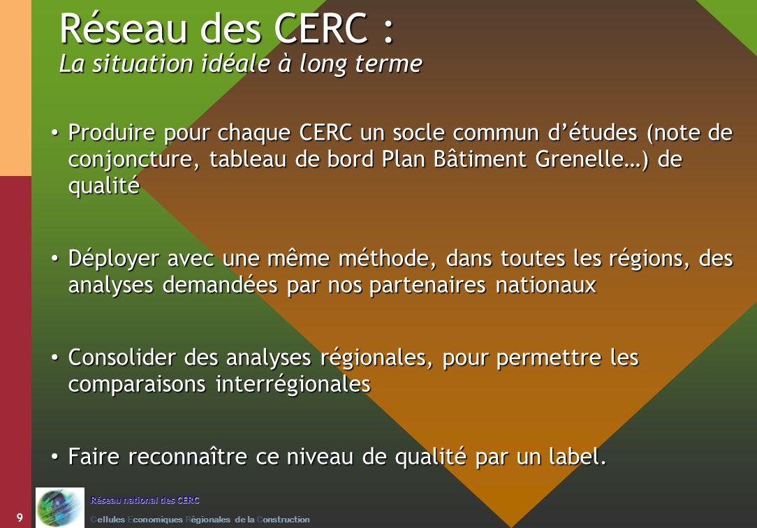 Réseau des CERC : La situation idéale à long terme