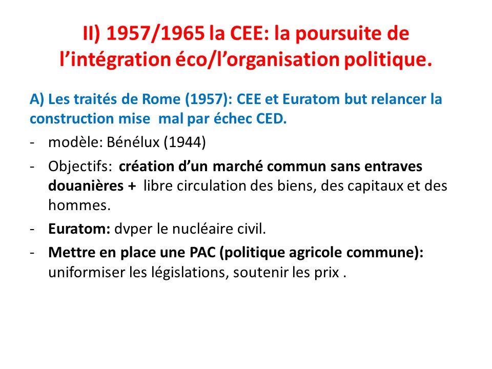 II) 1957/1965 la CEE: la poursuite de l'intégration éco/l'organisation politique.