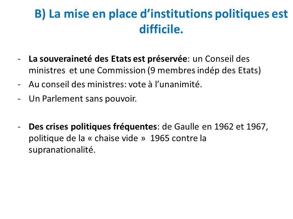 B) La mise en place d'institutions politiques est difficile.