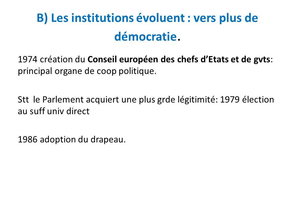 B) Les institutions évoluent : vers plus de démocratie.