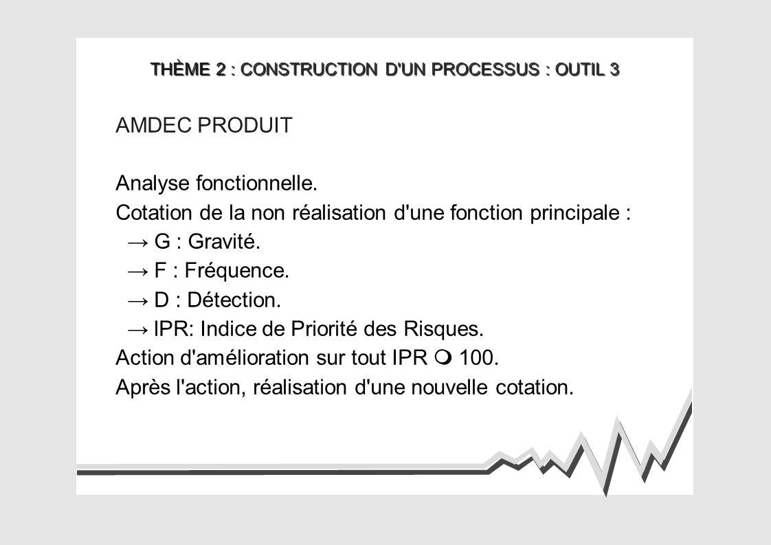 THÈME 2 : CONSTRUCTION D UN PROCESSUS : OUTIL 3
