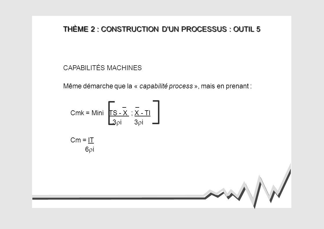 THÈME 2 : CONSTRUCTION D UN PROCESSUS : OUTIL 5