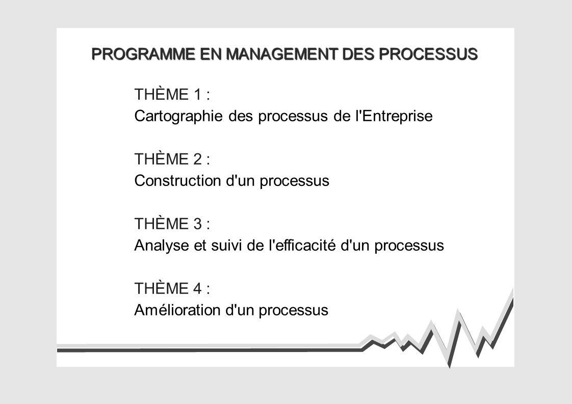 PROGRAMME EN MANAGEMENT DES PROCESSUS