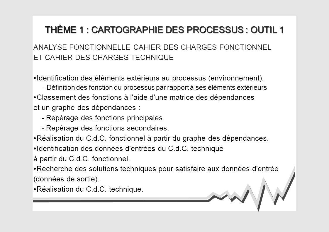 THÈME 1 : CARTOGRAPHIE DES PROCESSUS : OUTIL 1