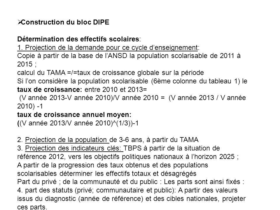 Construction du bloc DIPE Détermination des effectifs scolaires: