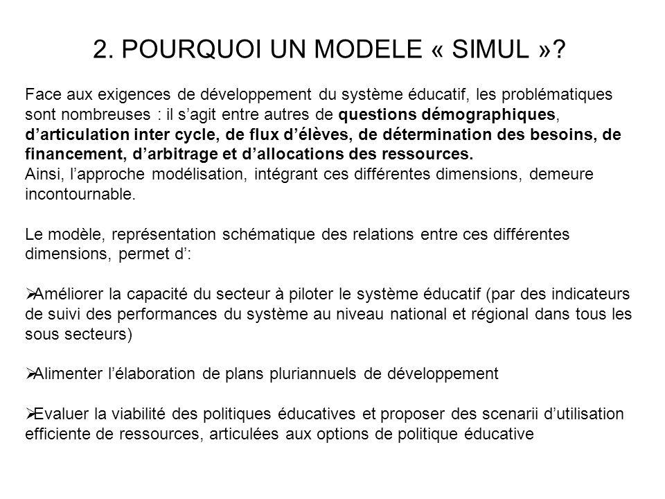2. POURQUOI UN MODELE « SIMUL »