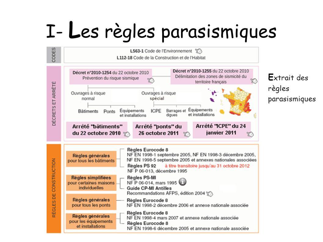 I- Les règles parasismiques