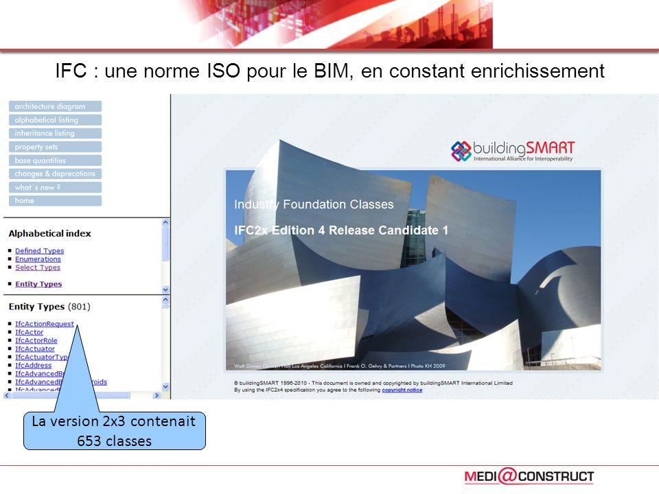 IFC : une norme ISO pour le BIM, en constant enrichissement
