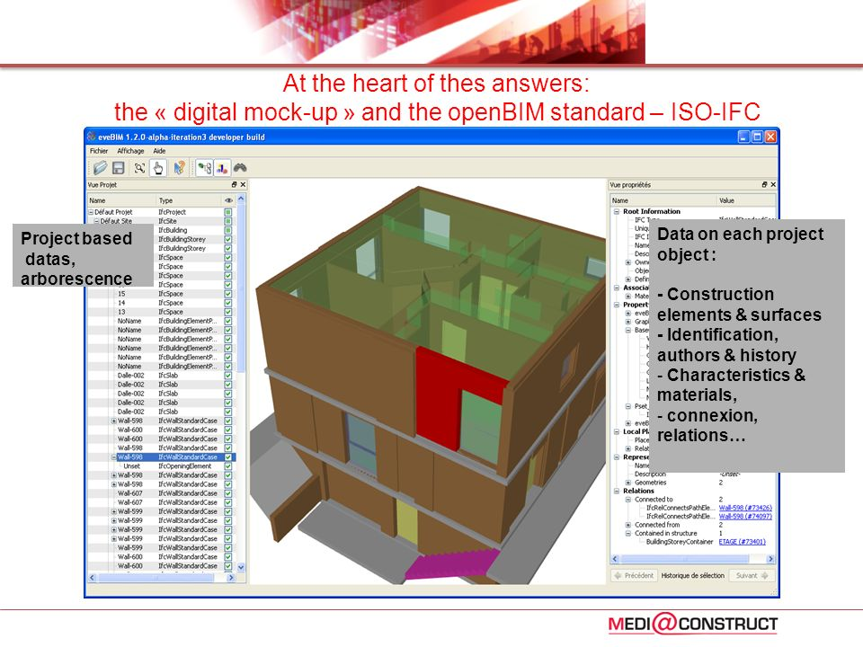 At the heart of thes answers: the « digital mock-up » and the openBIM standard – ISO-IFC