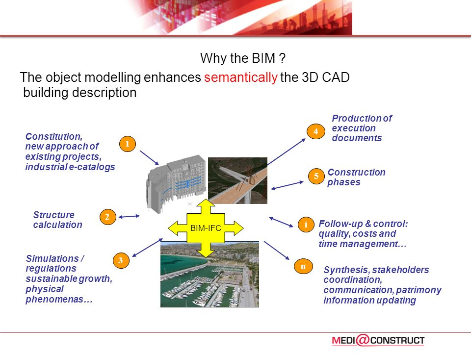 Why the BIM The object modelling enhances semantically the 3D CAD building description. Production of execution documents‏