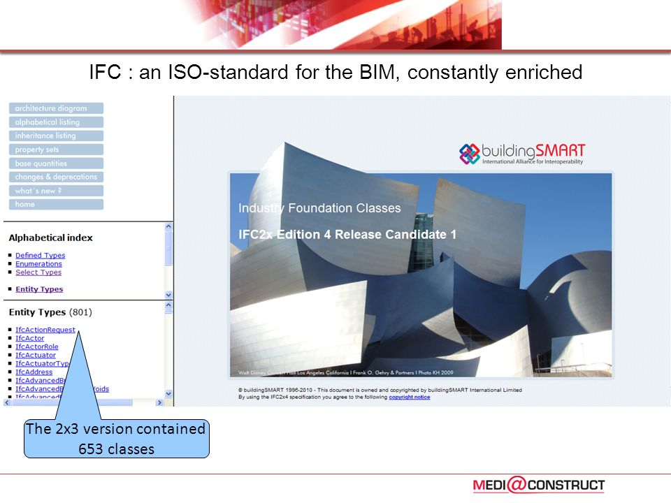 IFC : an ISO-standard for the BIM, constantly enriched