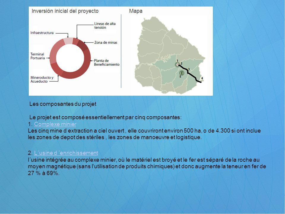 Les composantes du projet Le projet est composé essentiellement par cinq composantes: 1.