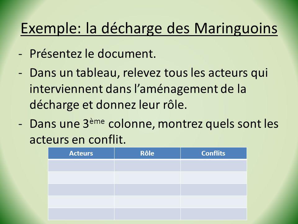 Exemple: la décharge des Maringuoins