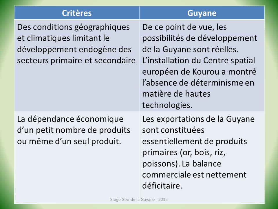 Critères Guyane. Des conditions géographiques et climatiques limitant le développement endogène des secteurs primaire et secondaire.
