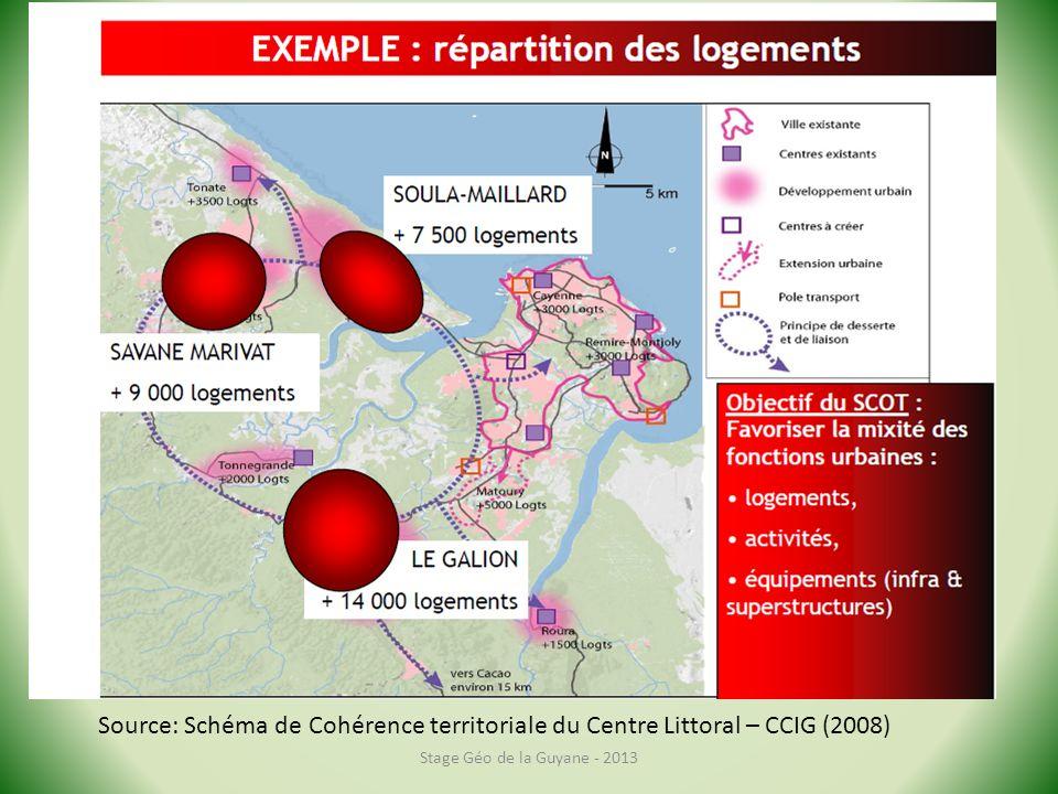 Source: Schéma de Cohérence territoriale du Centre Littoral – CCIG (2008)