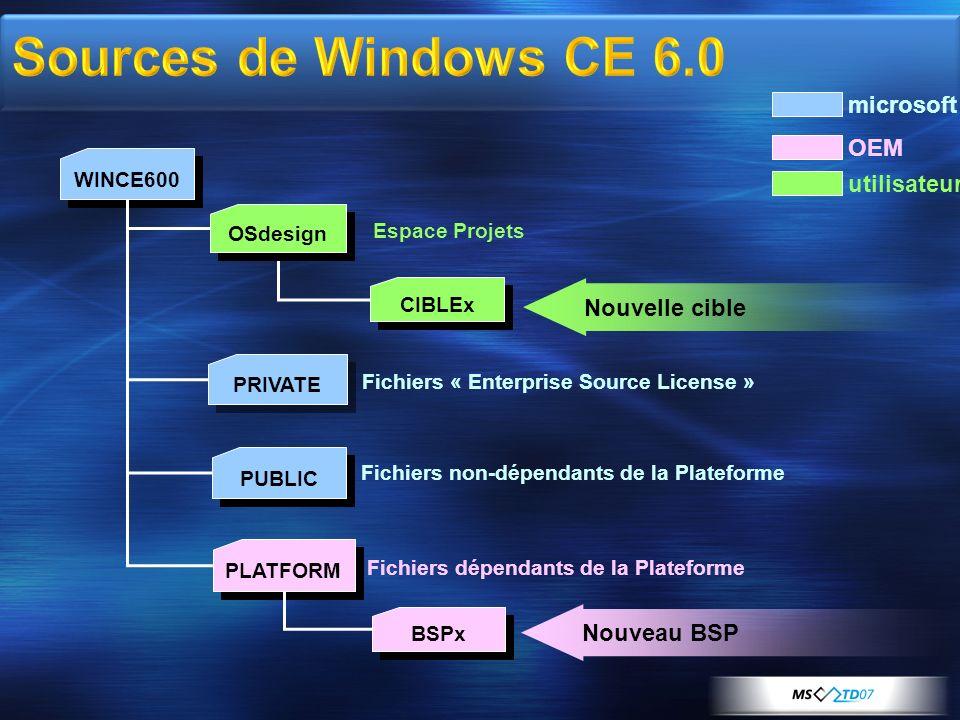 Sources de Windows CE 6.0 microsoft OEM utilisateur Nouvelle cible