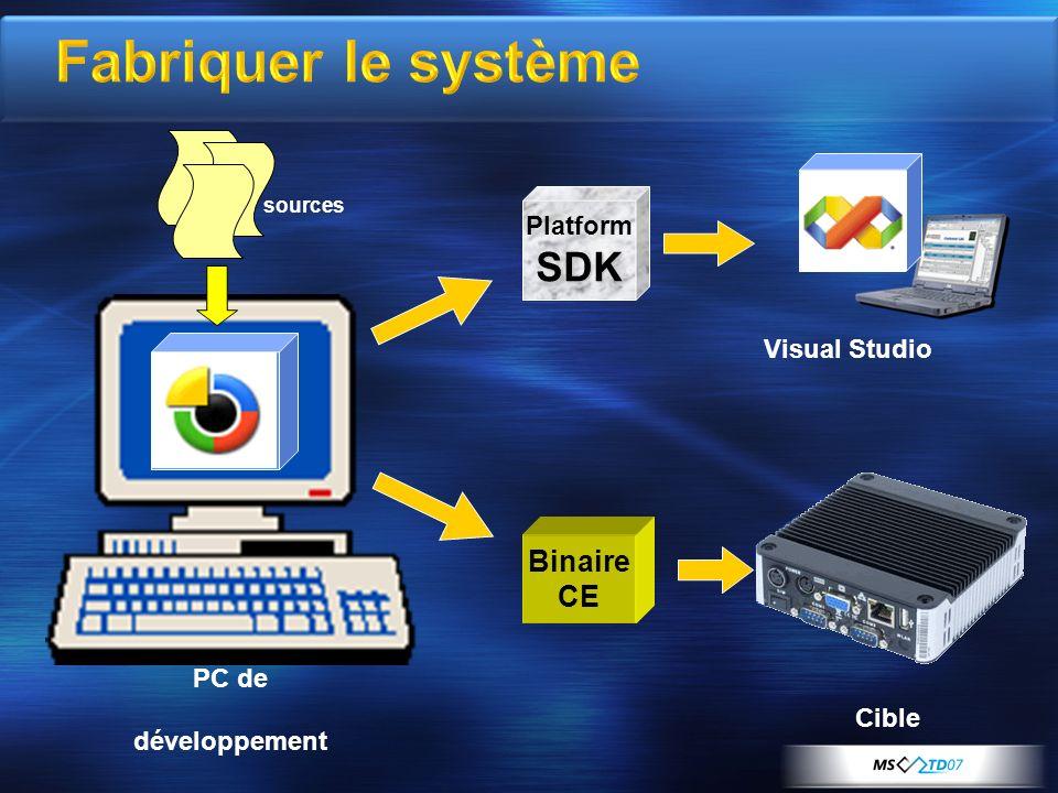 Fabriquer le système SDK Binaire CE Platform Visual Studio