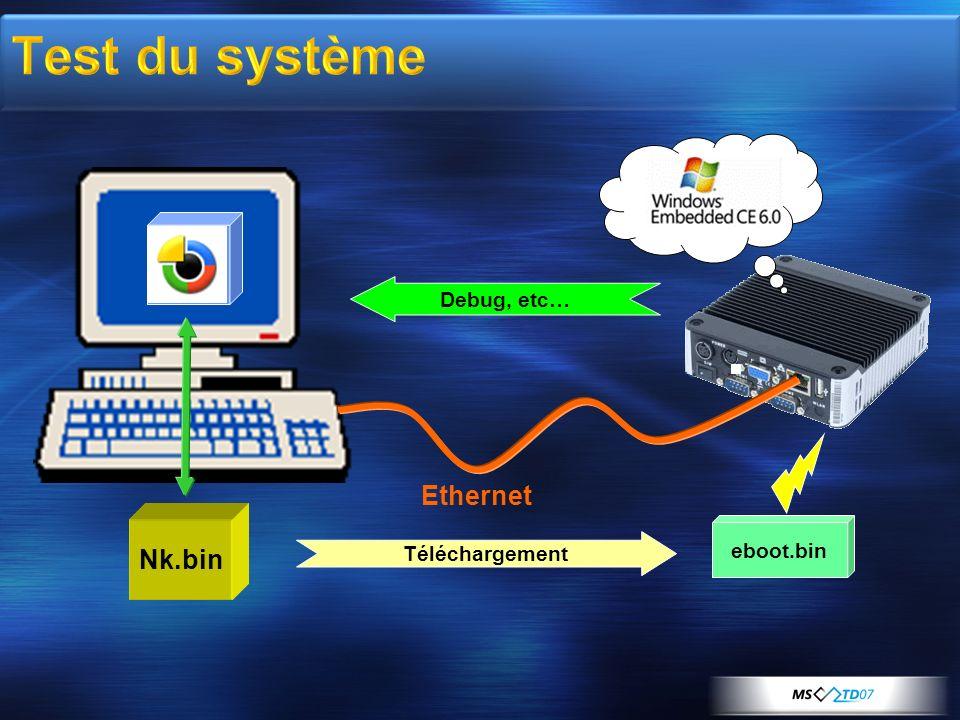 Test du système Debug, etc… Ethernet Nk.bin eboot.bin Téléchargement