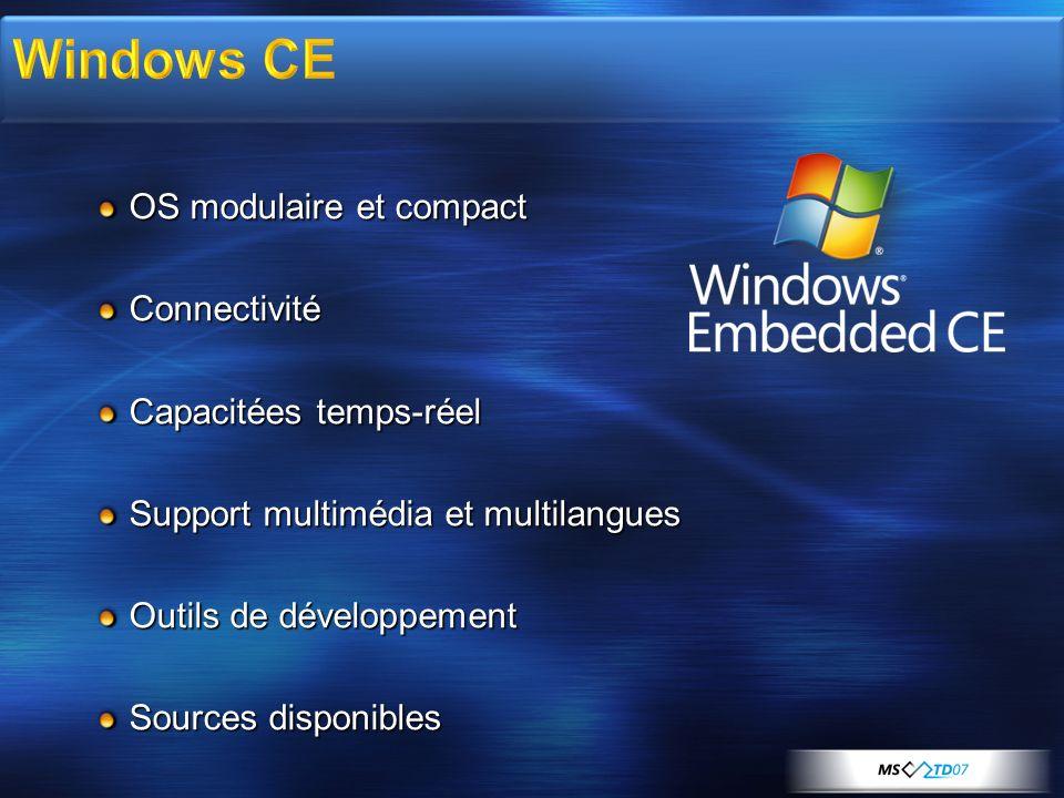 Windows CE OS modulaire et compact Connectivité Capacitées temps-réel