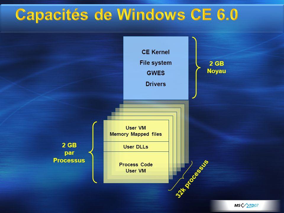 Capacités de Windows CE 6.0