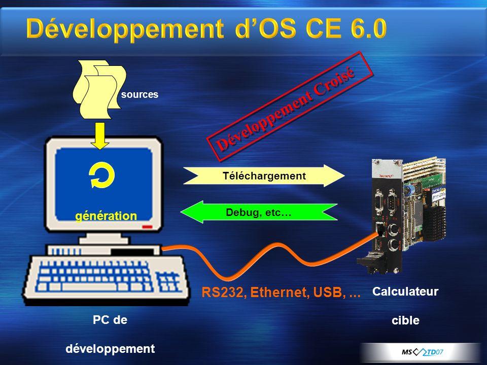 Développement d'OS CE 6.0 Développement Croisé