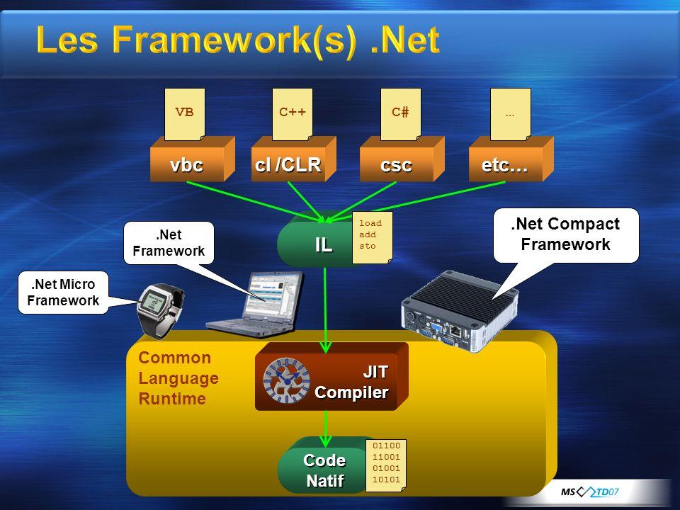 Les Framework(s) .Net vbc cl /CLR csc etc… IL .Net Compact Framework
