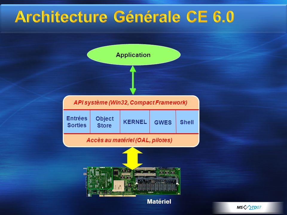 Architecture Générale CE 6.0