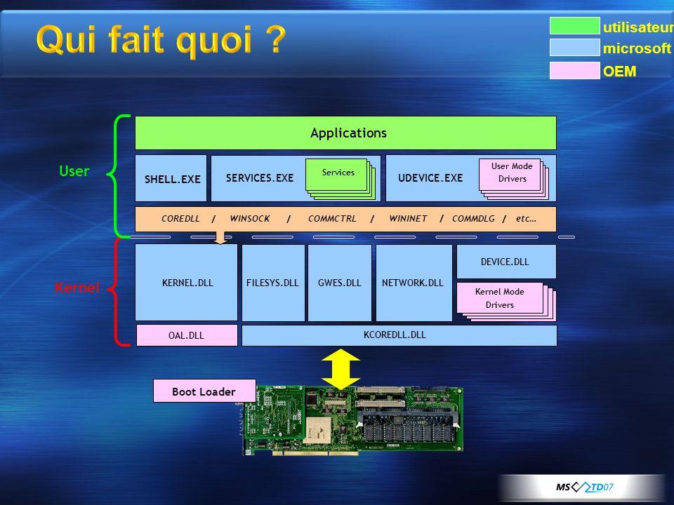 Qui fait quoi utilisateur microsoft OEM User Kernel Applications